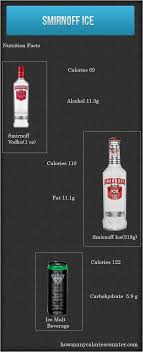 calories in smirnoff ice smirnoff is probably one of the most famous brands of vodka in today s world of beverages