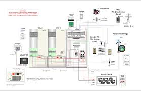 xantrex inverter wiring diagram xantrex image xantrex wiring diagram wiring diagrams and schematics on xantrex inverter wiring diagram