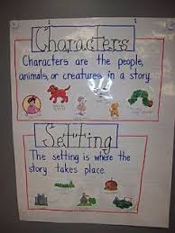 Character And Setting Anchor Chart Lots Of Other Great