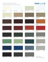 Pac Clad Metal Color Chart Color Charts Par Troy Metals Llc