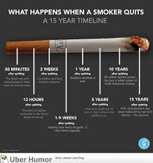Quit Smoking Quotes It's time to quit smoking Funny Pictures Quotes Pics Photos 29