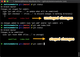 Fork, Clone & Push Changes Using Git + Github ― Scotch.io