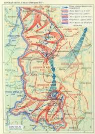 Курская битва Битва на курской дуге Курская битва кратко Битва  Курская битва