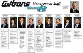 Caltrans District 8 Management Org Chart
