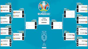 Euro 2020 Quarter Final Betting Odds and Tips - USA Wager