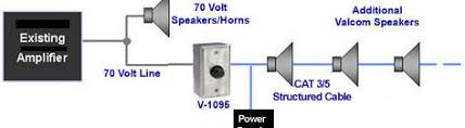 valcom technical knowledge design center Valcom Paging Horn Wiring Diagram Valcom Paging Horn Wiring Diagram #32 ValCom V-1030C Wiring