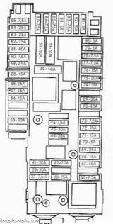 e class w212 fuse box location chart diagram 2010 2016 2006 E350 Fuse Box Diagram in the trunk n10 2 rear sam control unit fuses and relays 2006 ford e350 fuse box diagram