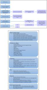 Fetal Kick Chart Pdf Care Of Pregnant Women With Decreased Fetal Movements