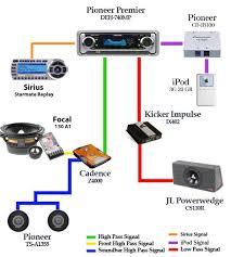 monoblock amp wiring monoblock image wiring diagram