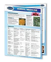 Permacharts Herbal Medicine Chart 2 Panel