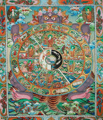 Bhavacakra Chart Thangka Painting Art Store The Wheel Of Life Or