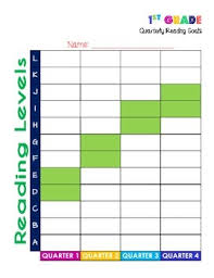 1st Grade Reading Goal Tracking Chart Fountas And Pinnell Levels