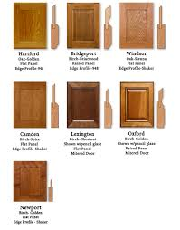 kinds of wood for furniture. Kinds Of Wood For Furniture. Full Size Cabinets Different Types Cabinet Door Furniture D