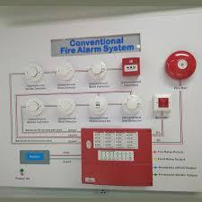 aliexpress com buy new version fire alarm control panel fire circuit diagram for fire alarm control panel at Fire Alarm Control Panel Diagram
