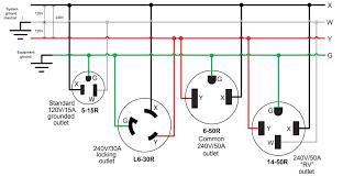 240v Wire Gauge Amperage Chart Woodworking