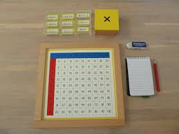 Family Fecs Montessori Activity Multiplication Finger