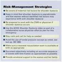 Nursing Care Plan For A Baby With Birth Asphyxia Shoulder Dystocia Nursing Interventions And Risk Management