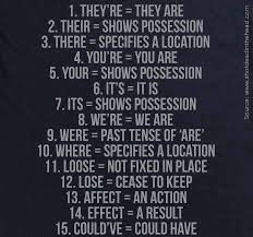 Grammar Tips Quick Grammar Tips To Improve Your Writing We Are Cecil