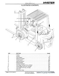 forklift drawing at getdrawings com free for personal use forklift Old Hyster Forklift Wiring Diagrams 698x906 hyster challenger h45xm h50xm h55xm h60xm h65xm forklift