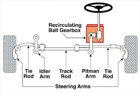club car ignition wiring diagram on club images free download 1992 Club Car Wiring Diagram club car ignition wiring diagram 7 club car motor diagram club car ignition switch wiring diagram 1992 club car wiring diagram 36 volt