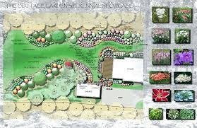 Home Garden Design Plan Best Ideas