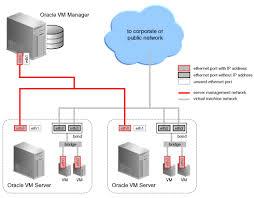 5 5 network bridges switch in computer network at Bridges Network Diagram