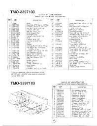 chevy hei wiring diagram car wiring diagram download cancross co Chevy 350 Wiring Diagram To Distributor chevy hei distributor wiring diagram in harley davidson xl xlch chevy hei wiring diagram chevy hei distributor wiring diagram with astonishing 30 on ge Chevy 350 Firing Order Diagram