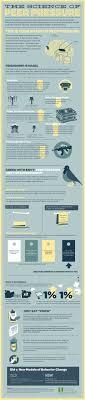 best peer pressure ideas uplifting bible verses science of peer pressure its effects on the brain infographic infographic positive peer pressure