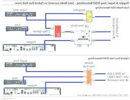 Network Layout Template Diagram Online Drawing Science