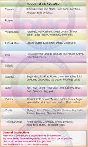 Food Charts In Hospital Dmc Hospital And Trauma Centre Jalandhar