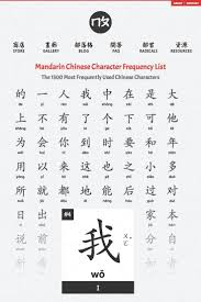 best of chinese alphabet chart printable chinese alphabet chart printable chinese alphabet chart printable free printable chinese alphabet