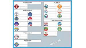 Fac simile scheda elettorale Rimini 2021: come si vota - Politica -  ilrestodelcarlino.it