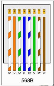 t568b wiring diagram cat6 t568b wiring diagram wiring diagram database t568b socket wiring diagram t568a t568b rj45 cat5e cat6 ethernet cable wiring diagram cat 6 t568b wiring diagram wiring diagrams