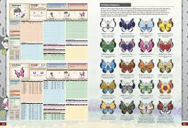 Pokemon Ultra Moon Pokedex Book (Page 1) - Line.17QQ.com