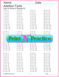 Addition Basic Facts Chart 50 Addition Worksheets For Kindergarten And First Grade