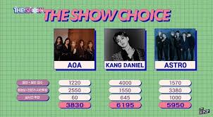 All Kpop Chart Netizens Call Out The Show For Chart Manipulation Allkpop