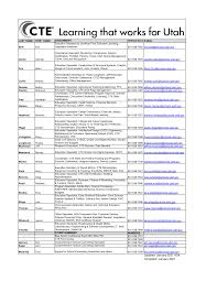 CTE Staff List