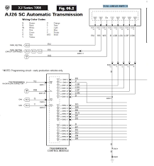 stereo wiring diagram dual diagrams and wire harness webtor me 12 3 dual car radio wiring diagram at teamninjaz me 19