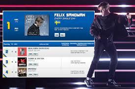 Swedish Charts Melodifestivalen 2018 Rules Swedish Charts With Felix