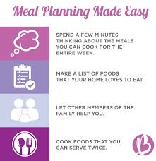 Meal Planning For Moms Baby Chick