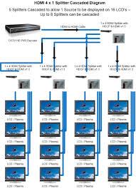 hdmi wiring diagram hdmi wiring diagram wiring diagram and hernes hdmi wiring diagram wiring diagram and hernes hdmi wire diagram nilza