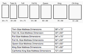Full Bed Frame Dimensions