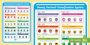 Dewey Decimal System Illustrated Categories Display Poster