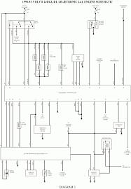volvo xc70 diagram wiring data wiring diagrams \u2022 volvo v70 wiring diagram 1999 1998 volvo v70 engine diagram repair guides wiring diagrams rh enginediagram net volvo xc70 wiring diagram volvo xc70 wiring diagram