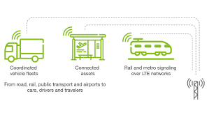 open enterprise connectivity ericsson transport operators