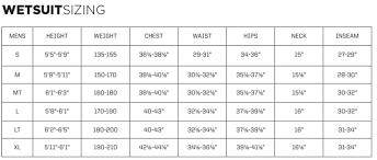 Engine Size Chart Wetsuit Sizing Chart Ride Engine Blog