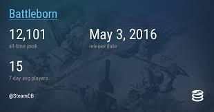 Battleborn Steam Charts Gallery Of Chart 2019