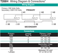volt photocell wiring diagram image wiring 480 volt transformer wiring diagram wiring diagram for car engine on 208 volt photocell wiring diagram