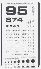 Rosenbaum Eye Standard Pocket Chart Faithful Rosembaum Chart