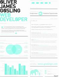 Charming Android Developer Resume For Fresher Pictures Inspiration